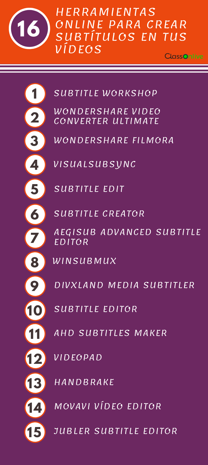 15 herramientas online para crear subtítulos en tus vídeos